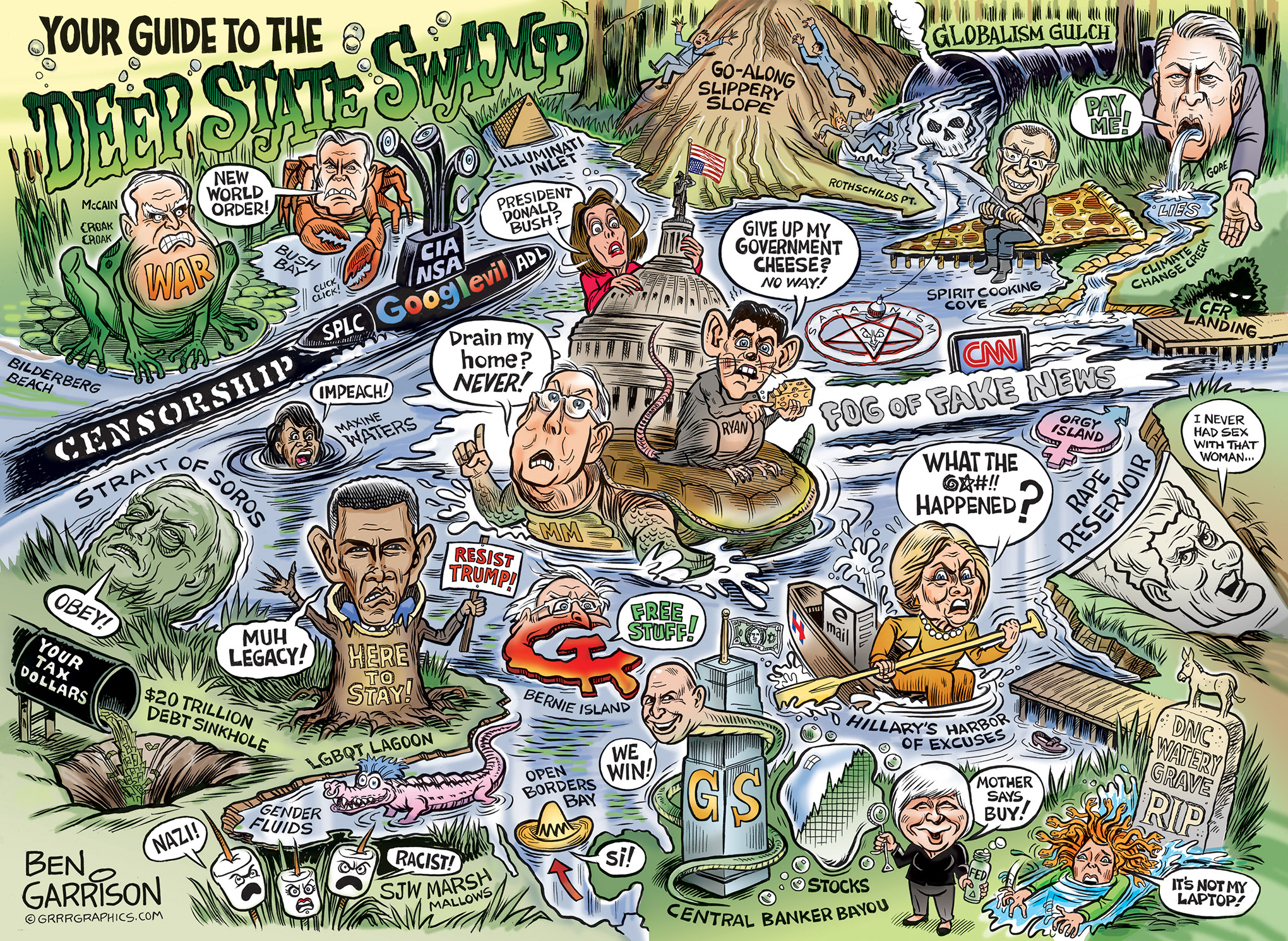 Guide to the Deep State Swamp