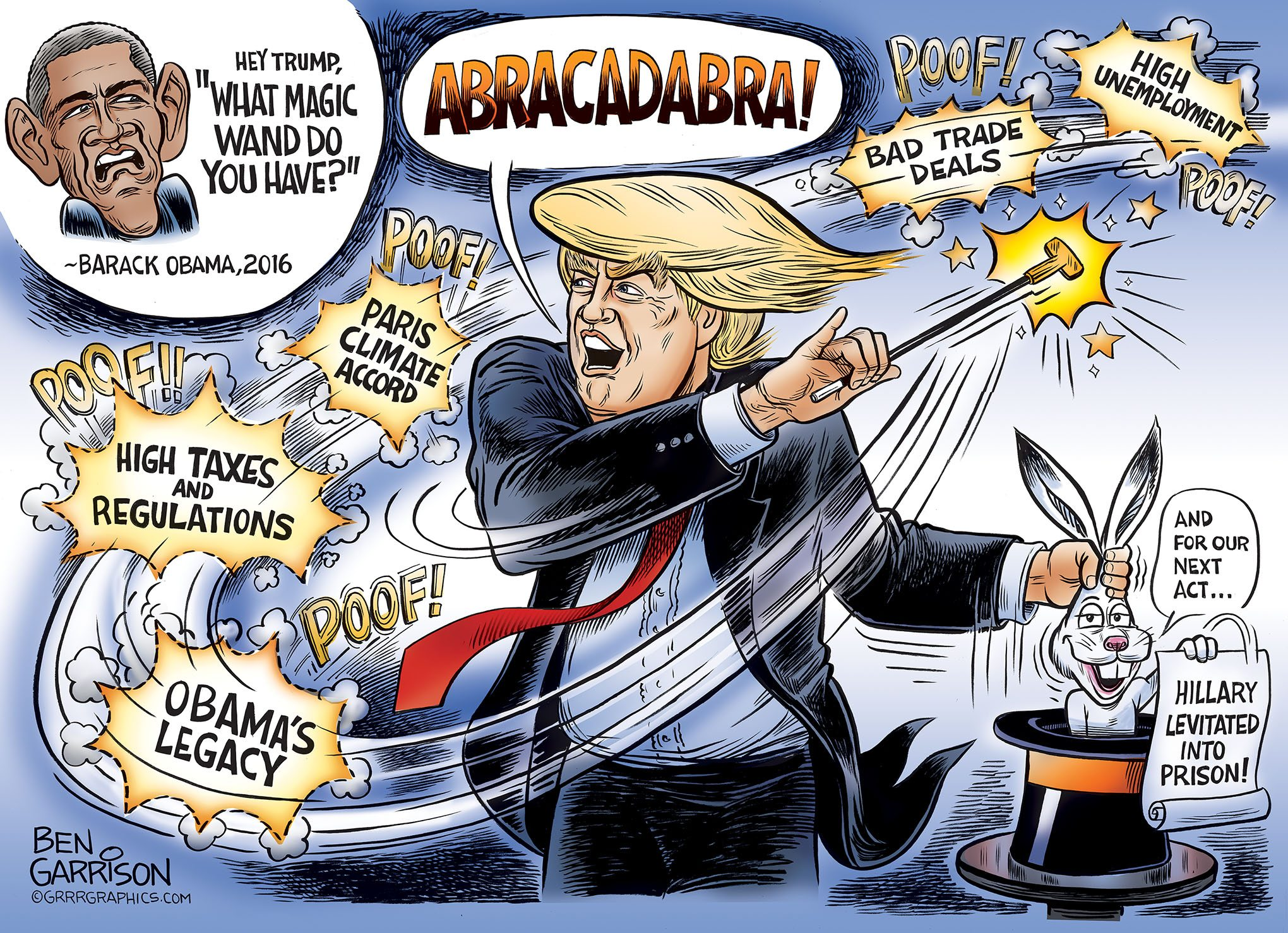 Trump's MAGA Magic