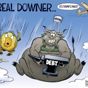 Falling Dow and Bitcoin