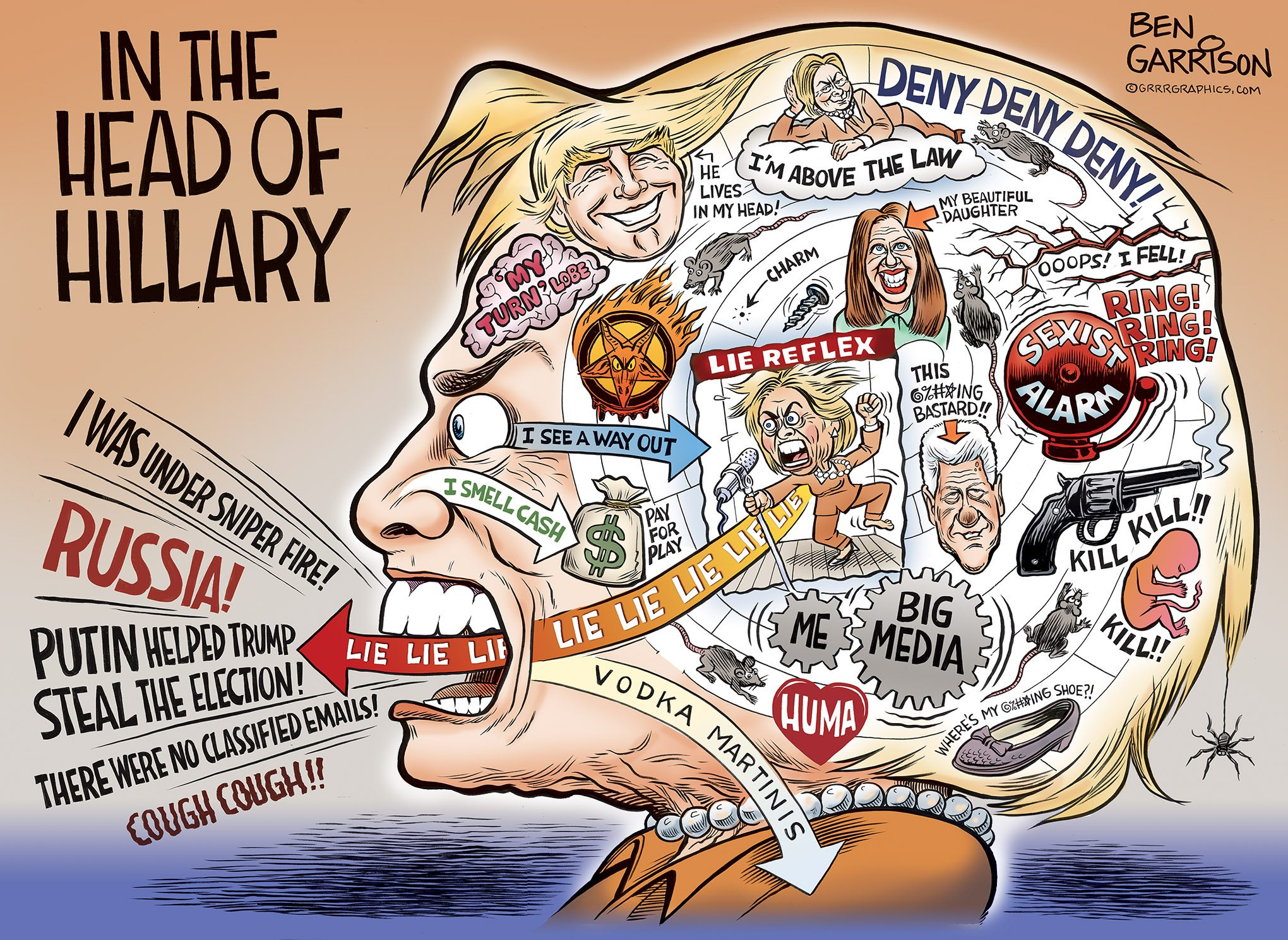 In the Head of Hillary