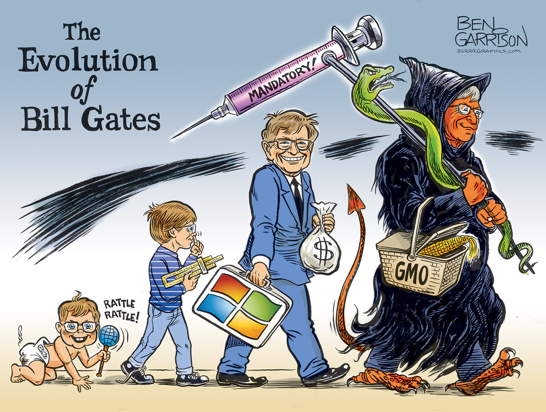 """Mandated Vaccinations, Get Ready To Say """"NO!"""" Evolution_of_bill_gates"""